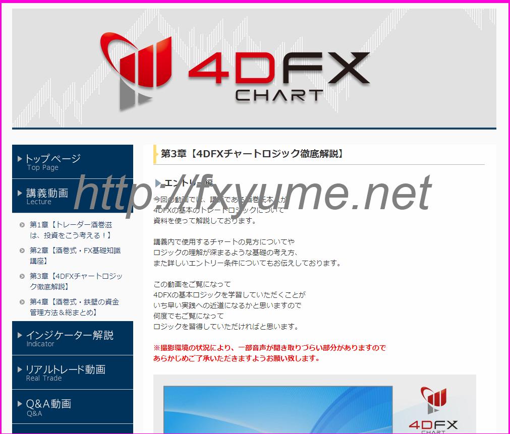 4DFX会員サイト